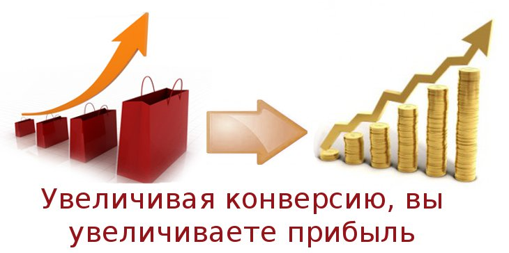 https://domolov.ru/wp-content/uploads/2014/01/kak-povisit-konversiyu.jpg