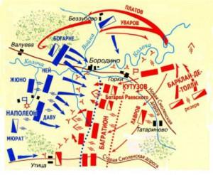 Карта боевых действий. Битва под Бородином