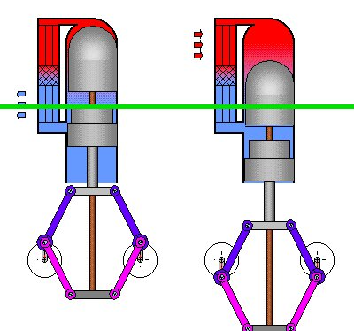 Верхние и нижние мёртвые точки в двигателе Стирлинга с ромбическим приводом