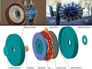 Низкооборотистый генератор на постоянных магнитах